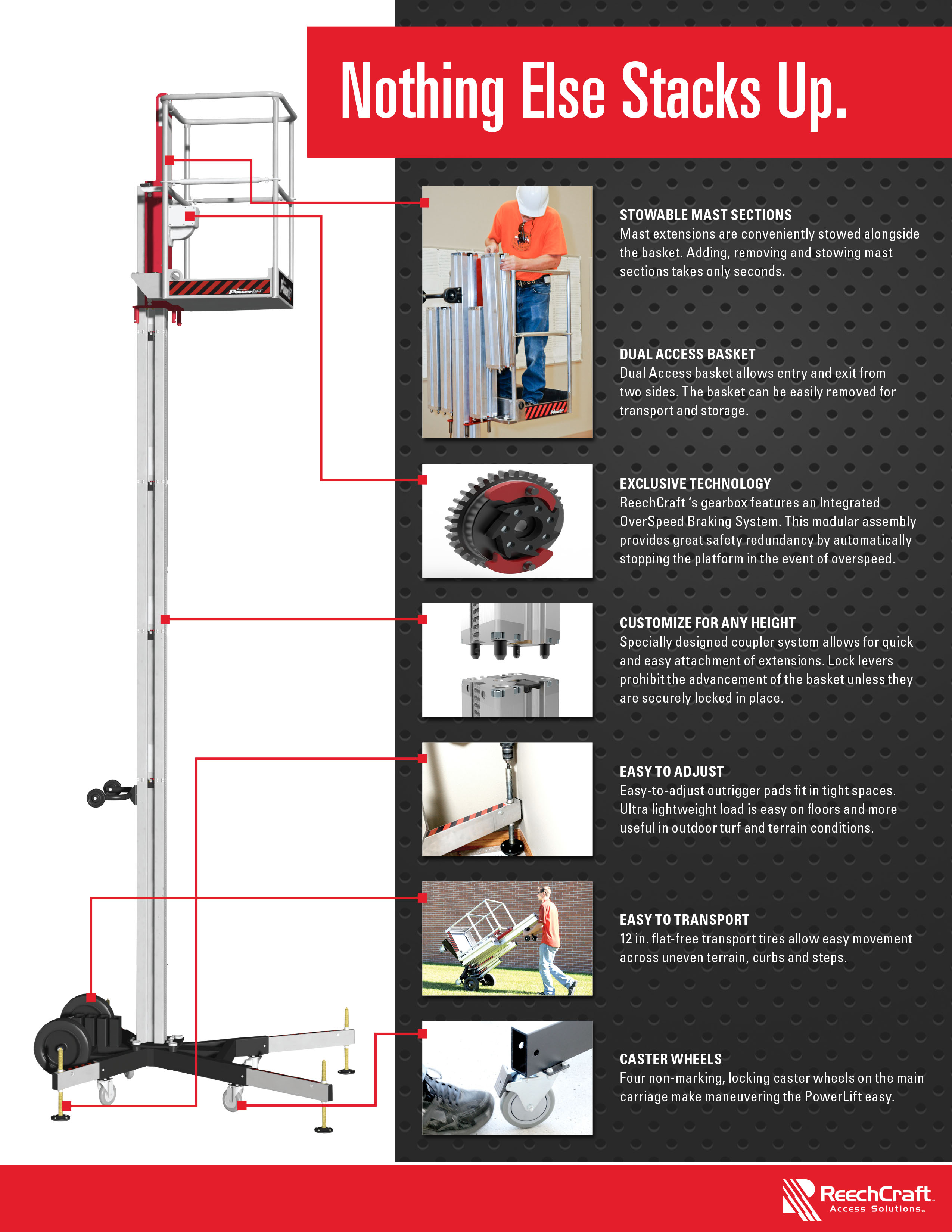 powerlift-brochure-3.jpg