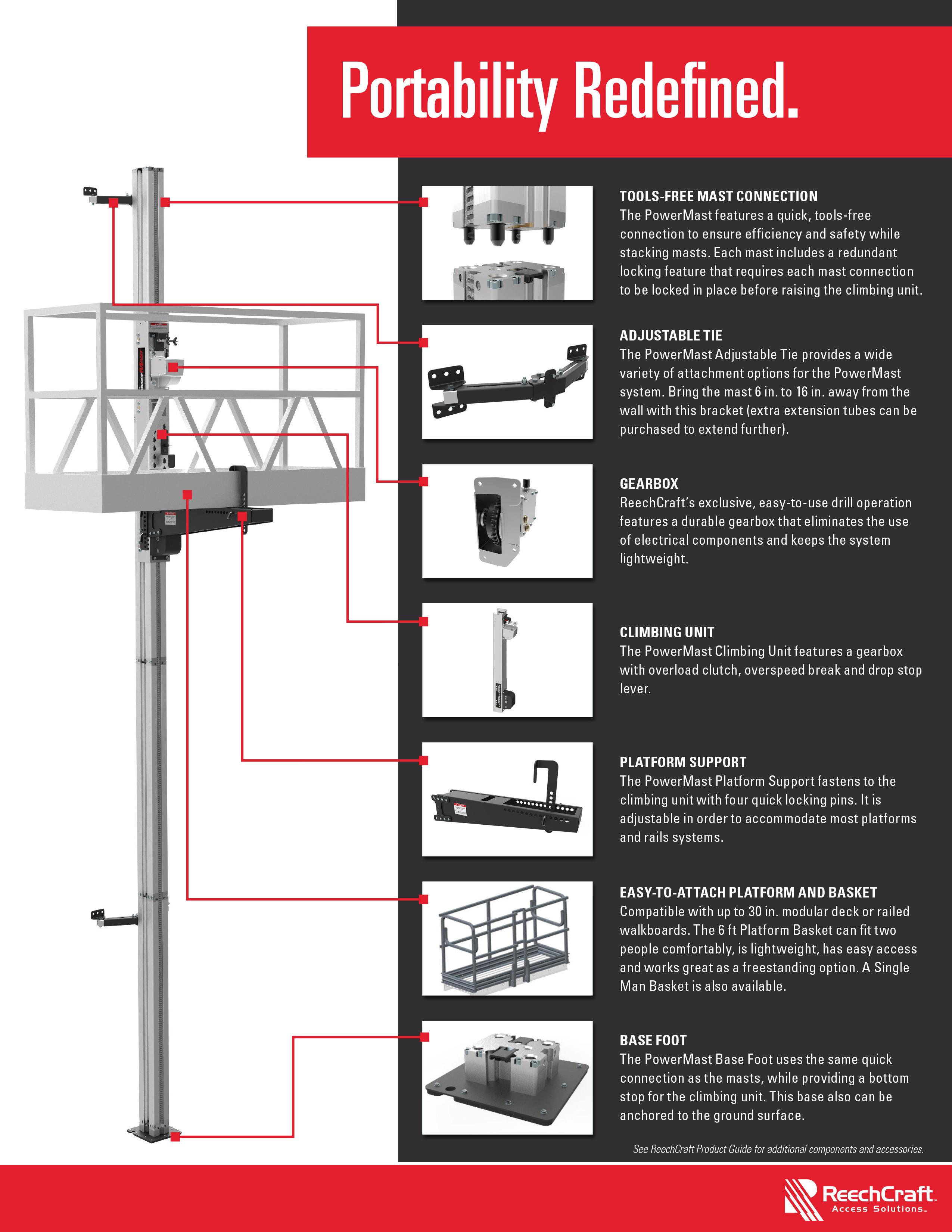 powermast-brochure-2020-3.jpg