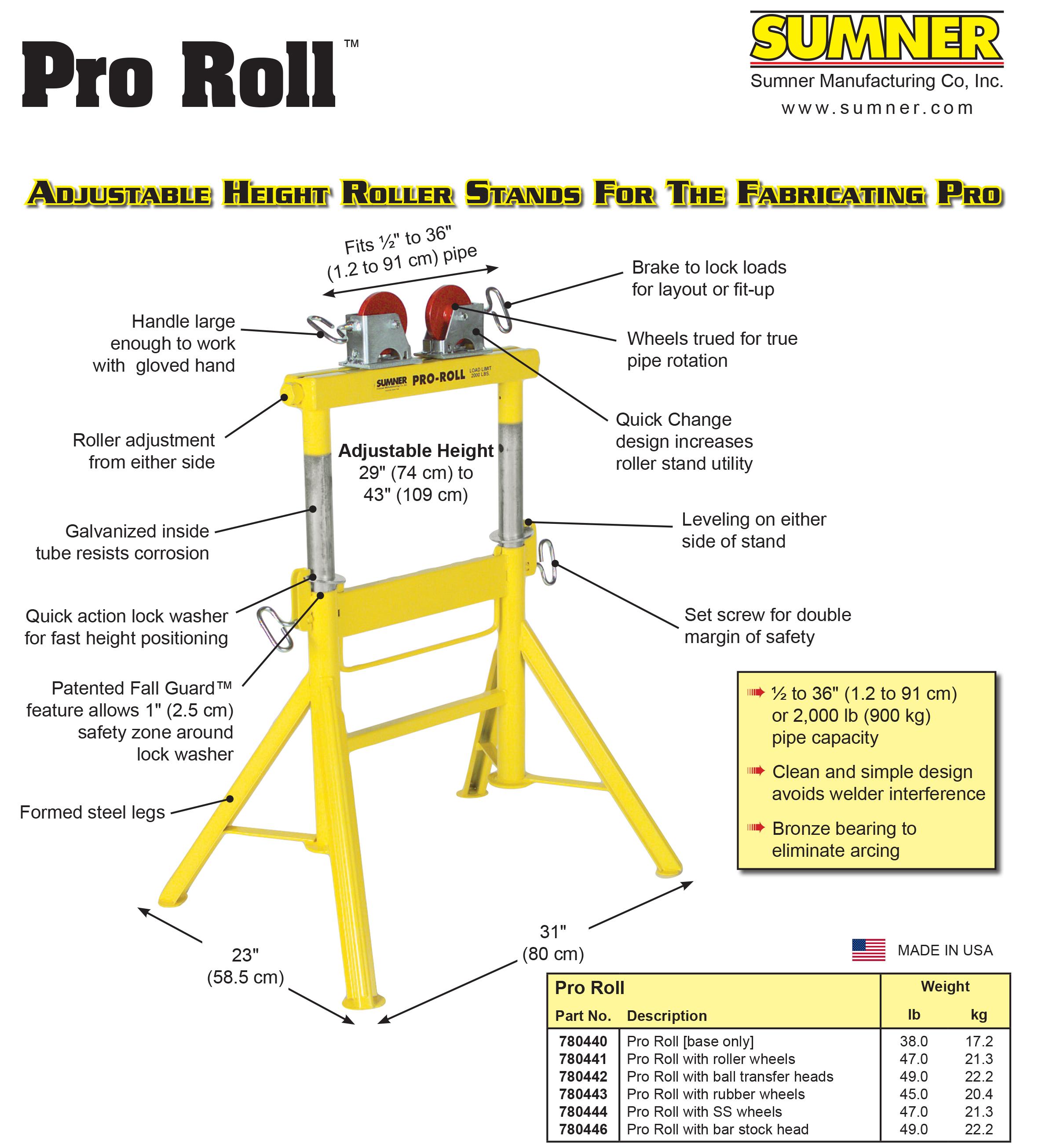 pro-roll-catalog-page.jpg