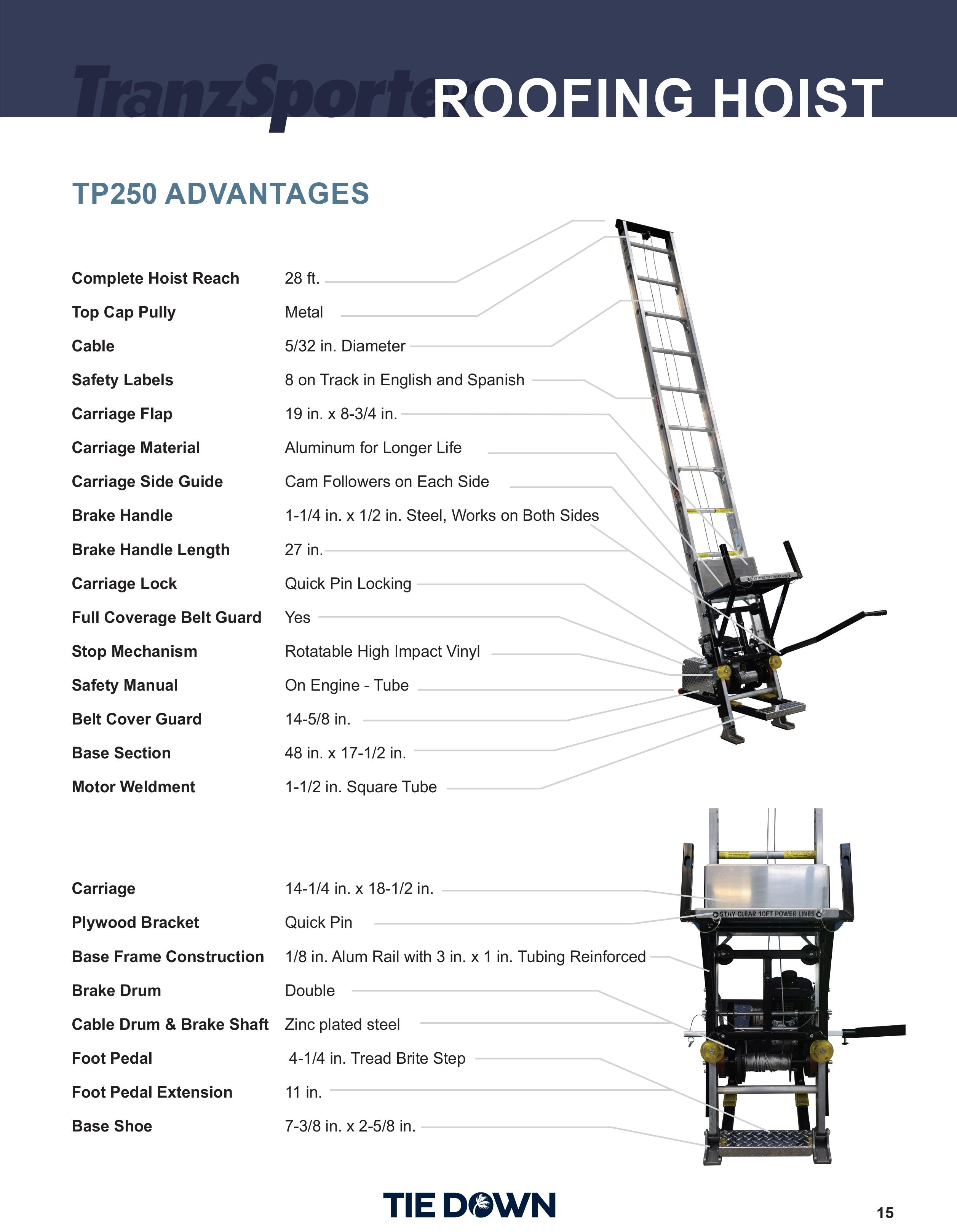 tp250-2.jpg