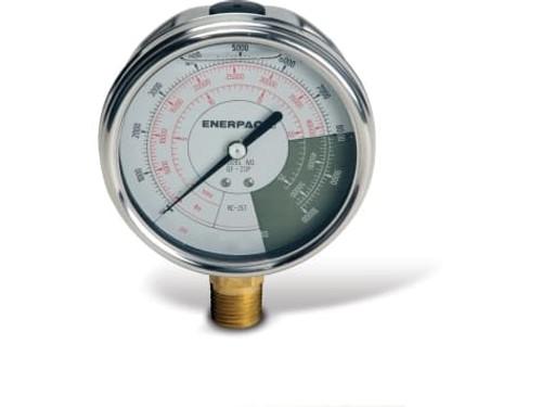 GF20P (GF-20P) Enerpac Hydraulic Pressure Gauge