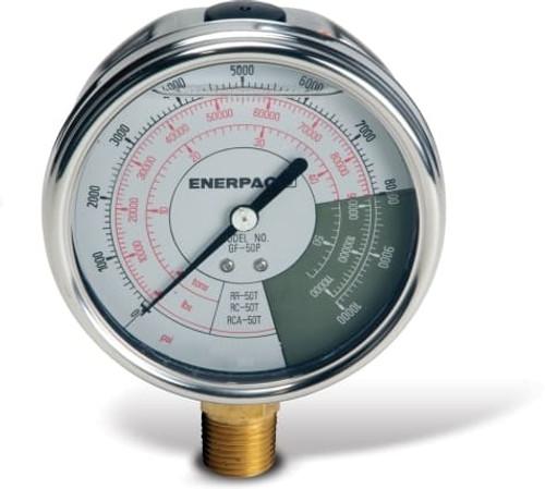 GF50P (GF-50P) Enerpac Hydraulic Pressure Gauge