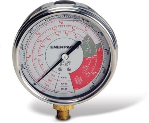 GF813P (GF-813P) Enerpac Hydraulic Pressure Gauge