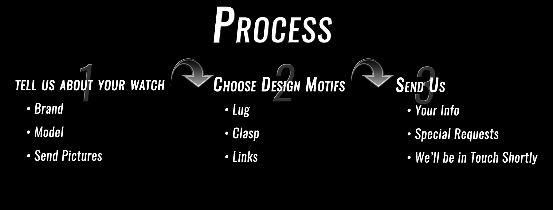 custom-orders-3-steps-arrow-banner.jpg