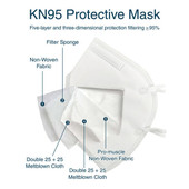 KN95 Respirator Face Mask With Ear Loops - CE Certified - FDA Registered - 10 Pack - As Low As 0.79 Each