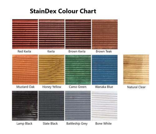 StainDex - TEST POT