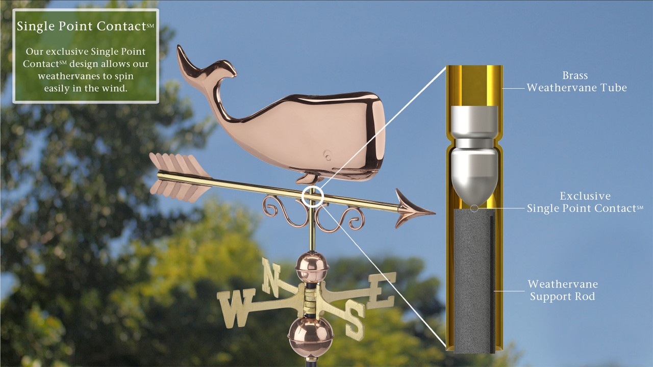 Save the Whales Weathervane - Pure Copper by Good Directions