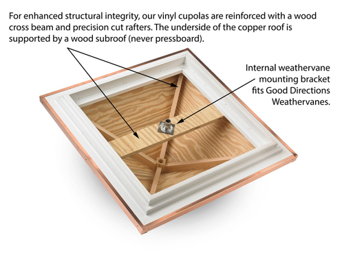 Good Directions Vinyl Windsor Cupola - 36in. square x 52in. high
