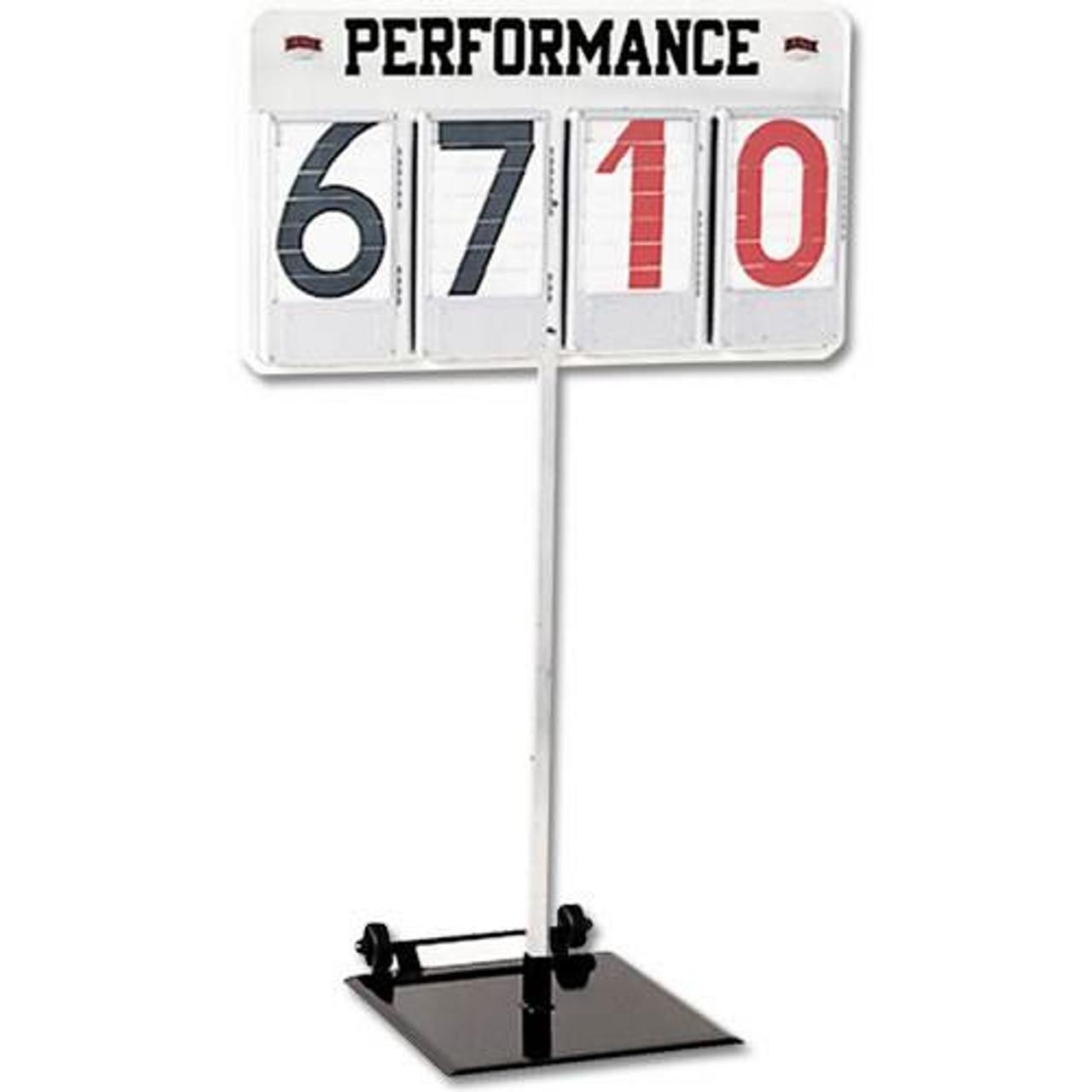 Performance Indicator-4 digit