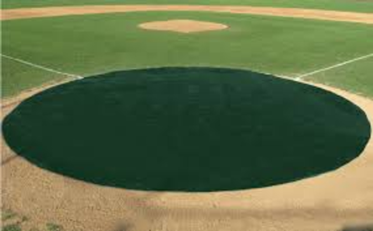 10' Round (3) Non-weighted Baseball Mound/Base Covers - 18 oz. Vinyl