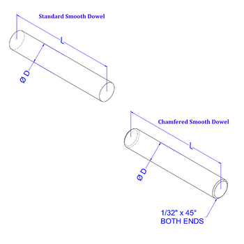 "1""x18"" Smooth Dowel (multi pack)"