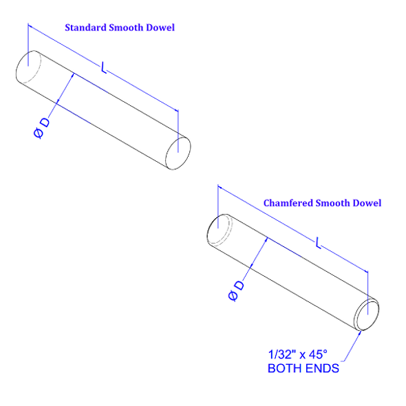 "1""x24"" Smooth Dowel (multi pack)"