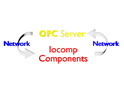 OPC Pack Site License (.Net WF)