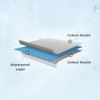Dono&Dono Muslin Waterproof Mat