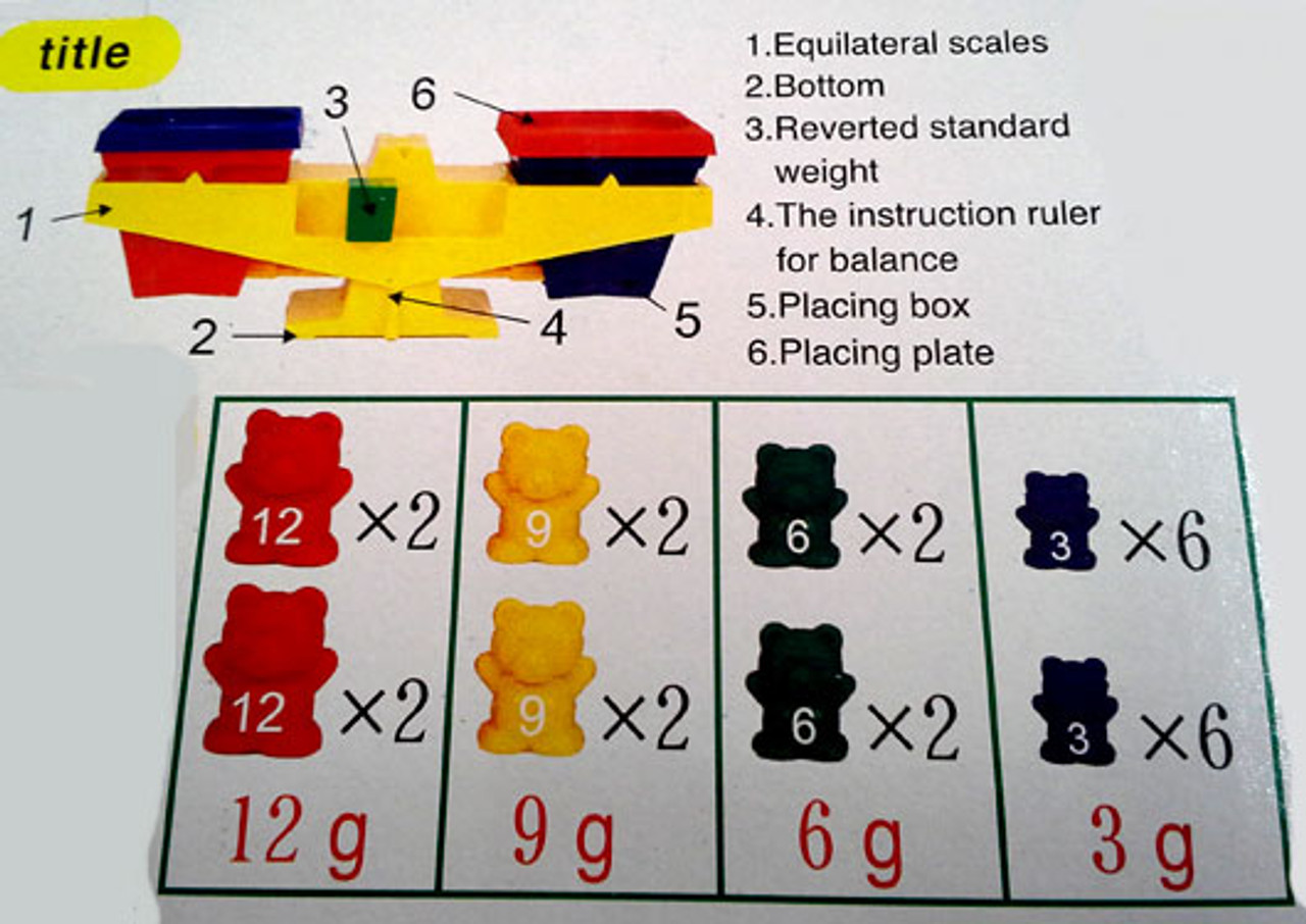 Educational Balance Scale weight size and quantities