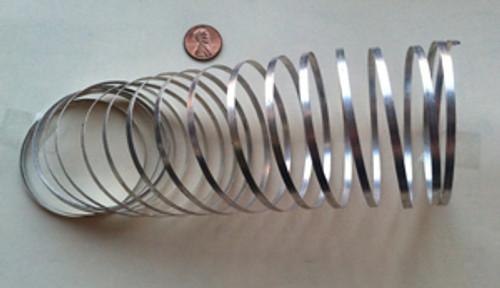 Magnesium Ribbon Cut Strips