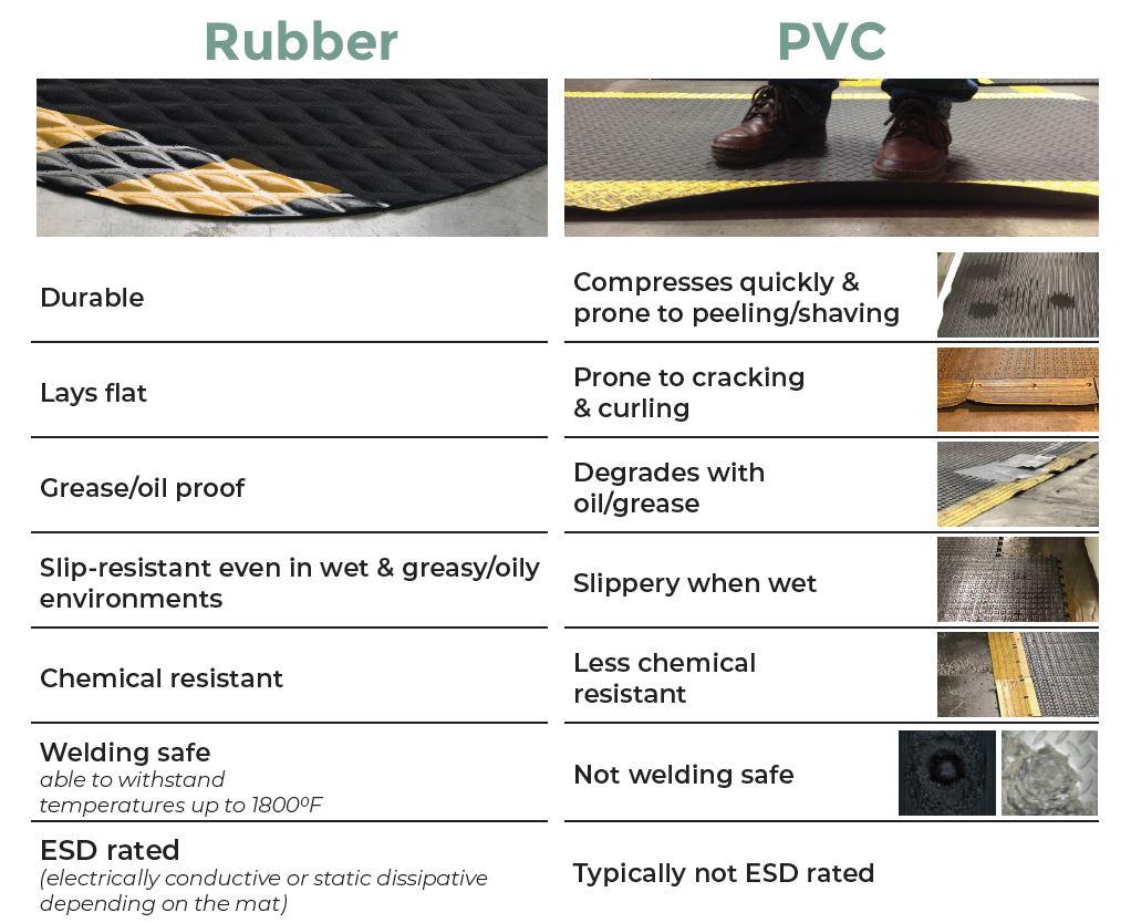 rubber-vs-pvc.jpg