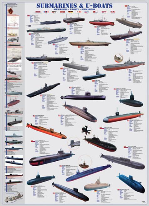 Submarines & U-Boats