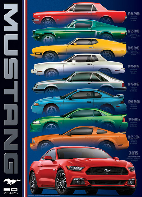 Ford Mustang - 50 Years