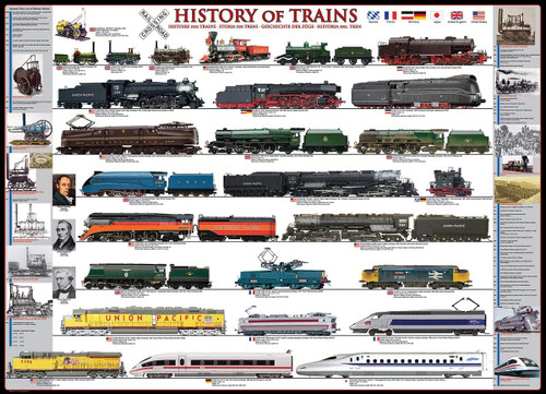 History of Trains (500)