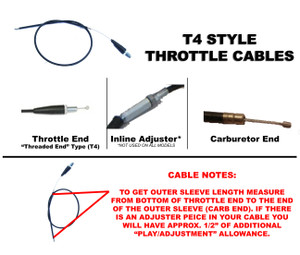THROTTLE CABLE (CCB395)