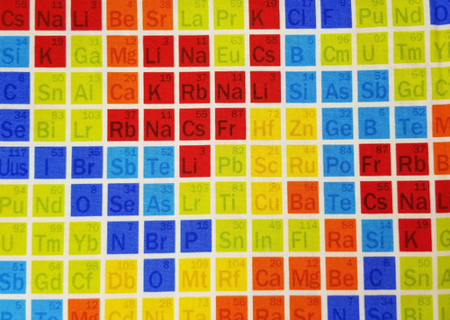 Periodic Table on Primary Colors