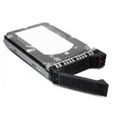 HP 1TB M 2 PCIE 3 0 NVME SSD DRIVE (851548-001) - Avanti