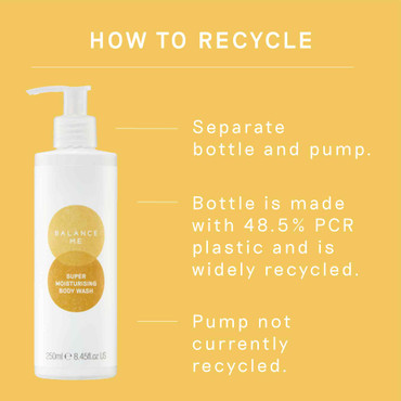 Details how to recycle Balance Me Super Moisturising Body Wash 250ml packaging