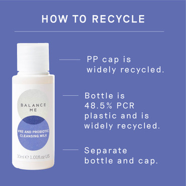 Details how to recycle Pre and Probiotic Cleansing Milk 30ml packaging