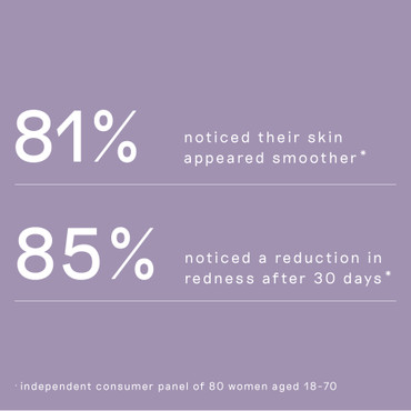 List of user statistics reflecting the effectiveness of Pre and Probiotic Radiance Cream 50ml