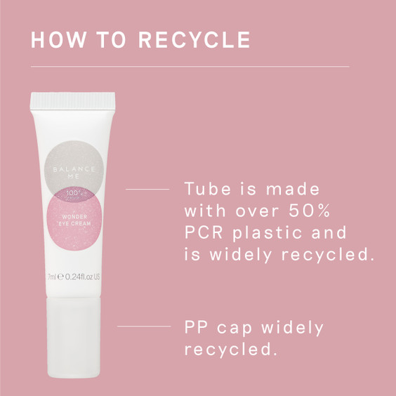 Details how to recycle Balance Me Wonder Eye Cream 7ml packaging