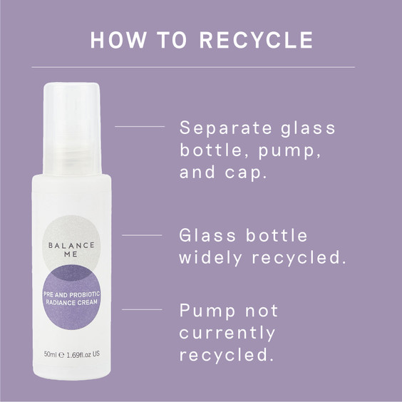 Details of how to recycle the Pre and Probiotic Radiance Cream 50ml packaging