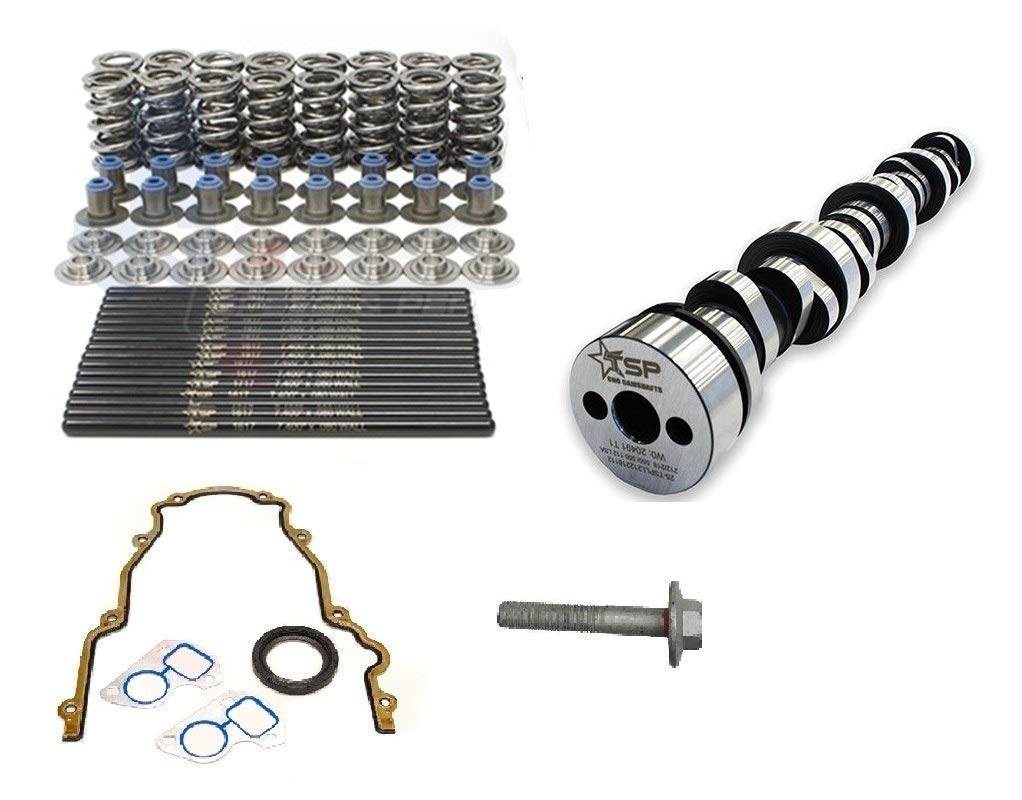 Texas Speed Camshaft Kits