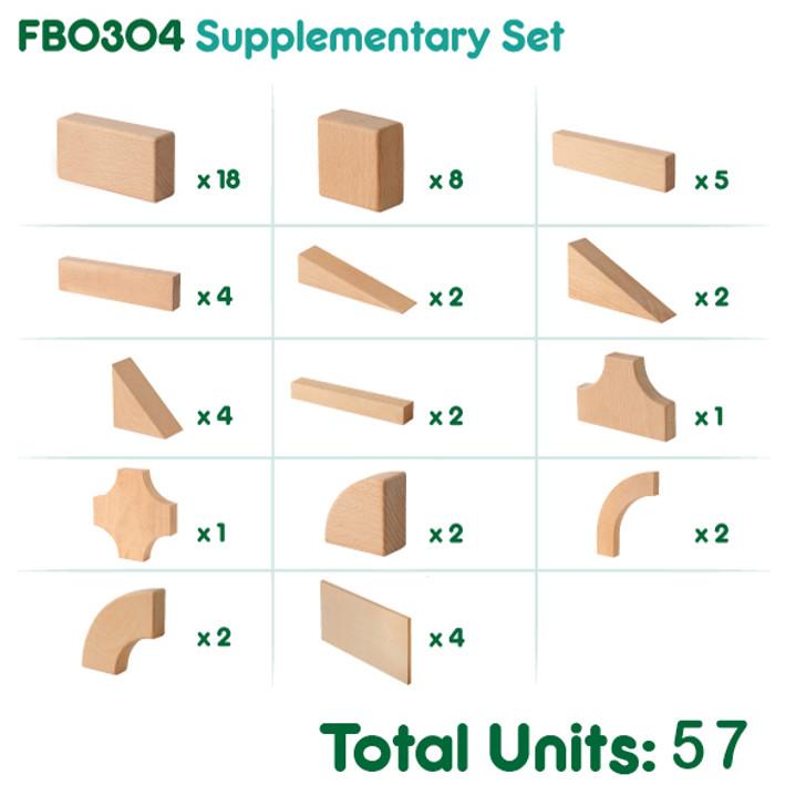 Supplementary Set