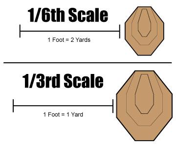 Dryfire Target Scale