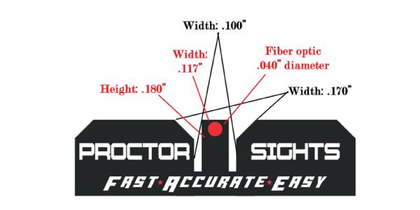 fp-sights-diagram.png