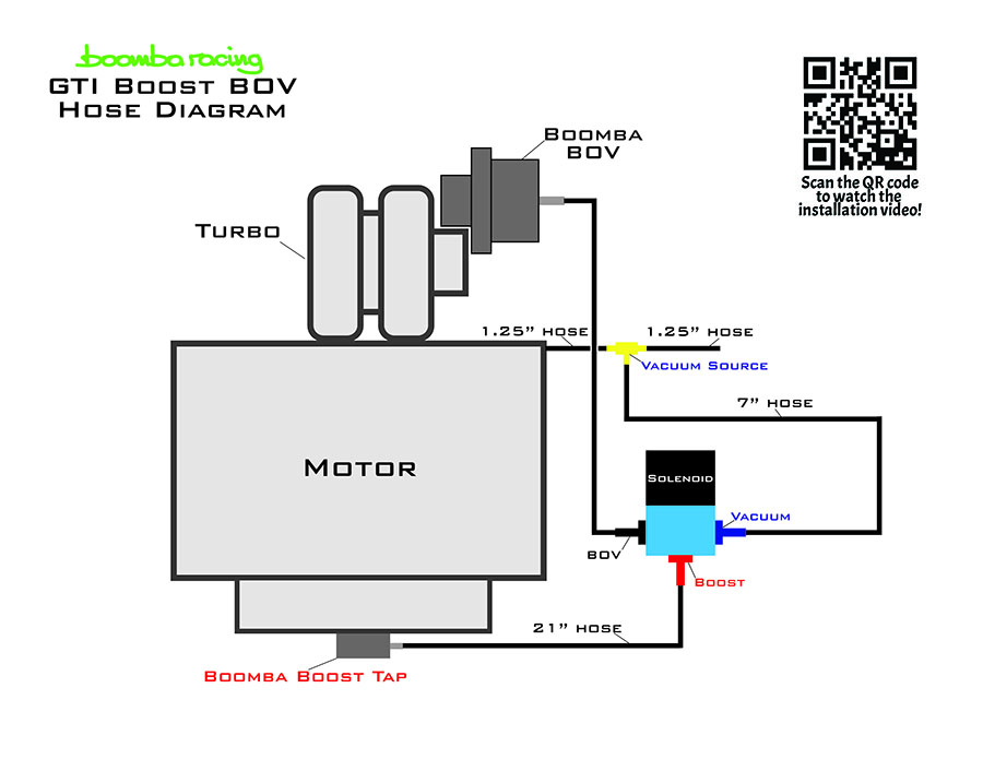 boost-bov-diagram-gti-copy-web.jpg
