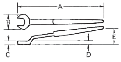 Williams Structural Wrench 15/16 1906