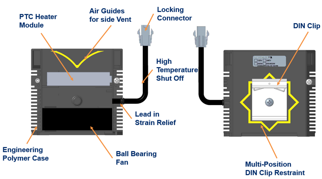 Internal components view of Heat Source ONE heater
