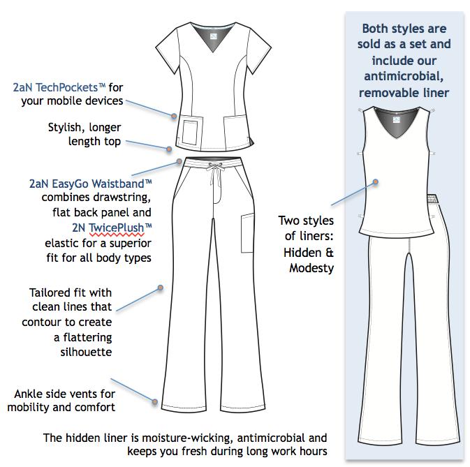 liner-diagram.png