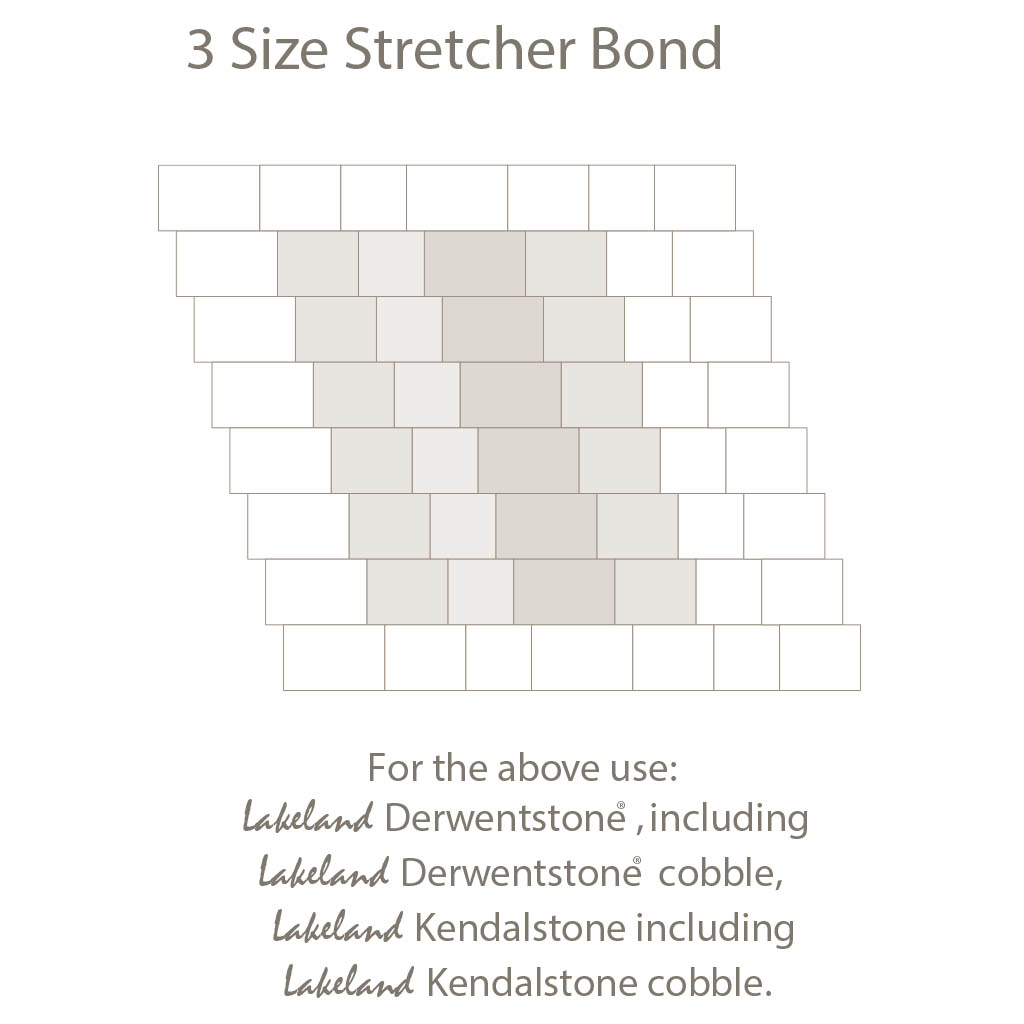 3 Size Stretcher Bond Laying Pattern - Three Sized Block Paving