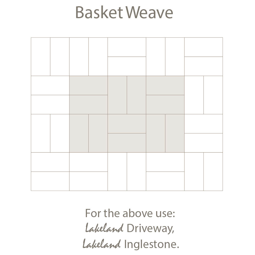 Basket Weave Laying Pattern - Single Sized Block Paving