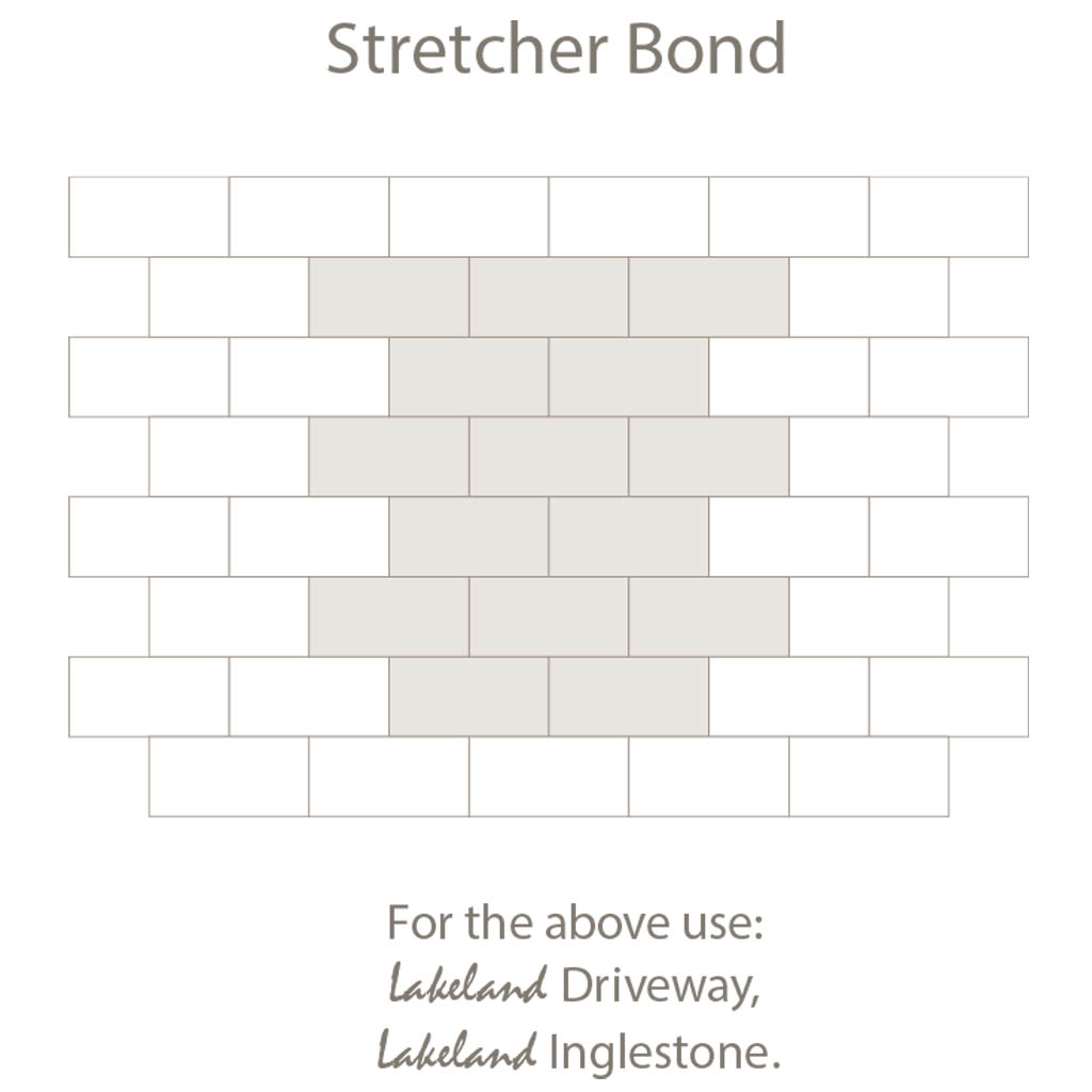 Stretcher Bond Laying Pattern - Single Sized Block Paving