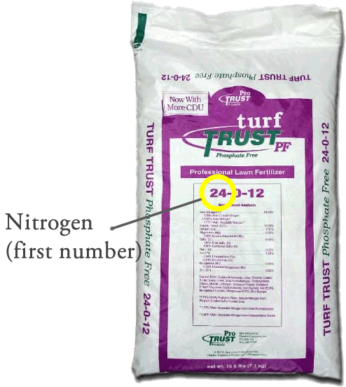 How to read fertilizer bag