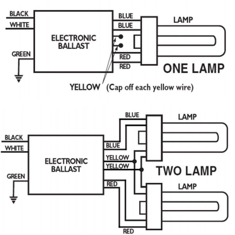 AC Electronics AC-2/26T4UVS/L 226 Multi-Lamp Stock Saver Ballast on