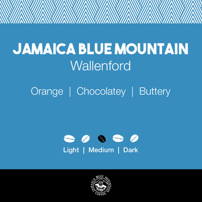 Jamaica Blue Mountain Coffee – Wallenford