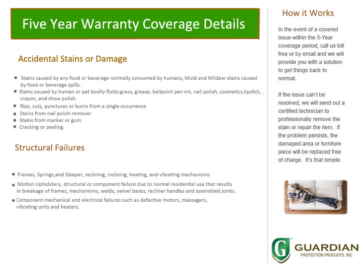 Guardian Premium Extended Warranty 6-8 items
