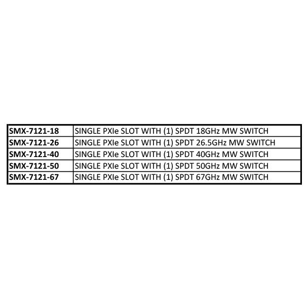 SMX-7121-XX Product Descriptions