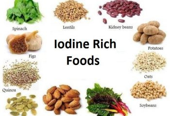 The Benefits of Iodine