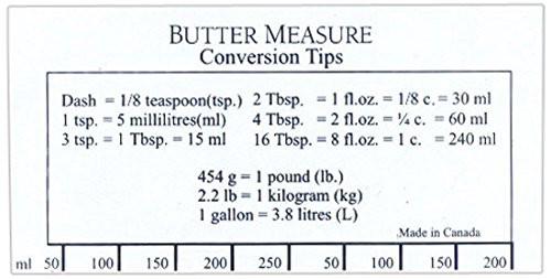 Fox Run - Baker's Butter Ruler - 212